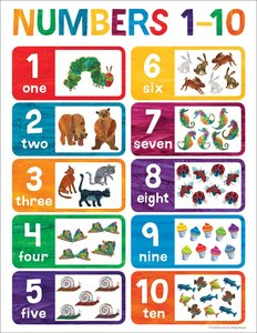 Eric Carle Numbers Poster