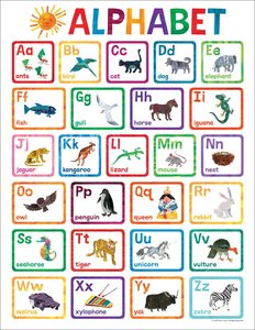 Eric Carle Alphabet Poster
