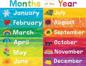 Eric Carle Months Poster